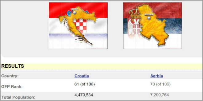 vojna moć, hrvatska, srbija
