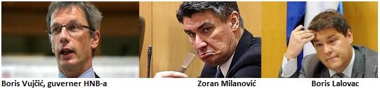 vujčić, milanović, lalovac