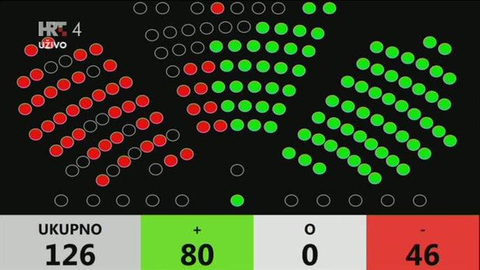sabor, glasovanje, proračun
