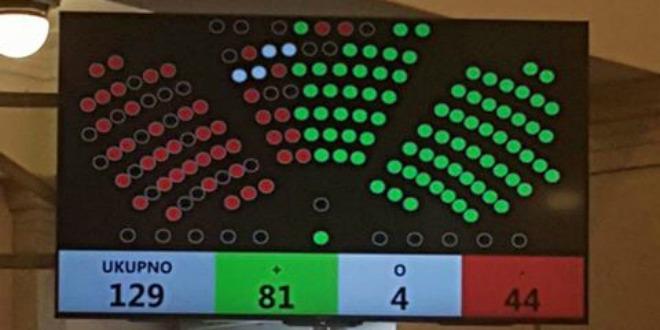 mesićev ured, glasovanje