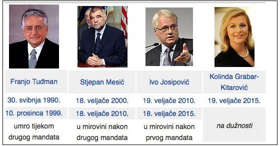 predsjednici