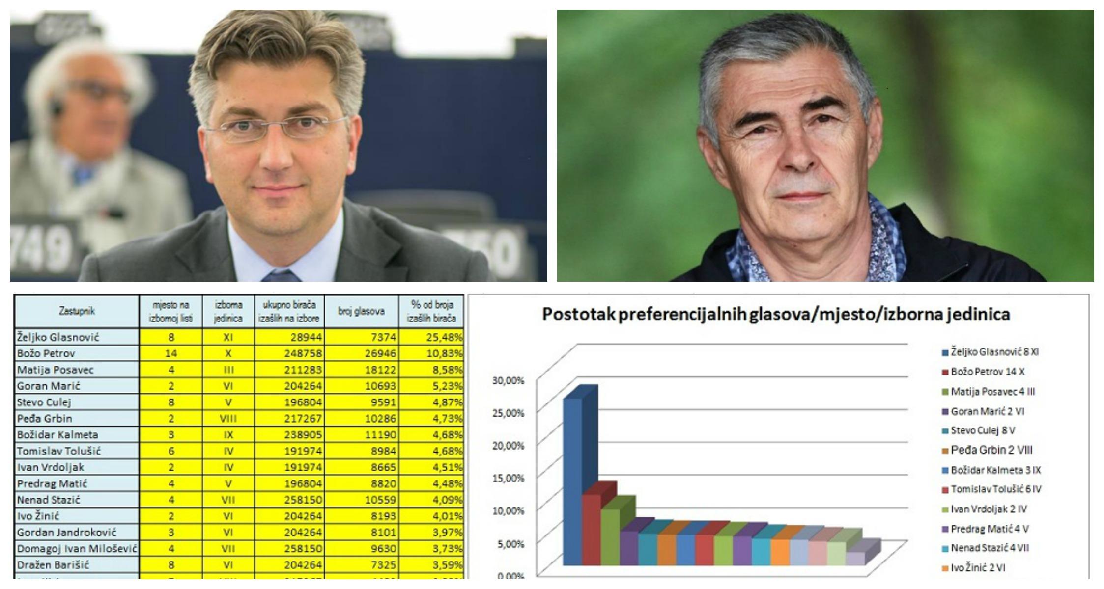 Izborne-liste-2016-nenositelji[1]